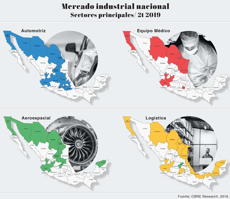 113-mercado-industrial-nacional